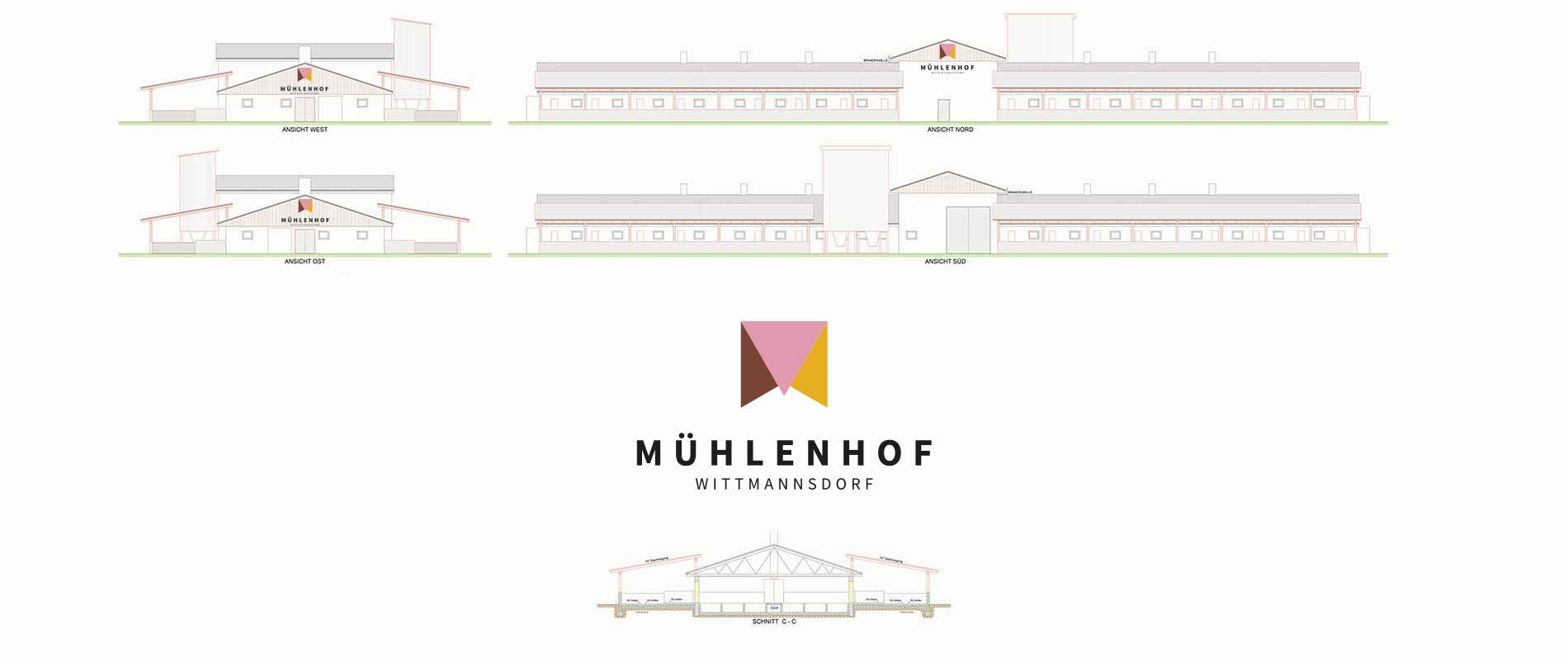 Mühlenhof Wittmannsdorf Plan